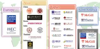 Virtual Study Aborad Fair 2013