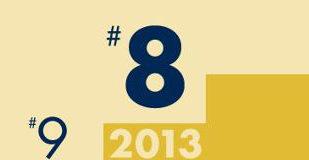 Top 100 usa universities