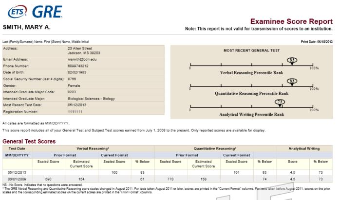 Sample GRE Score Report