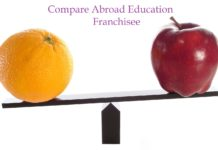 Compare Abroad Education Franchisee with other Franchisees